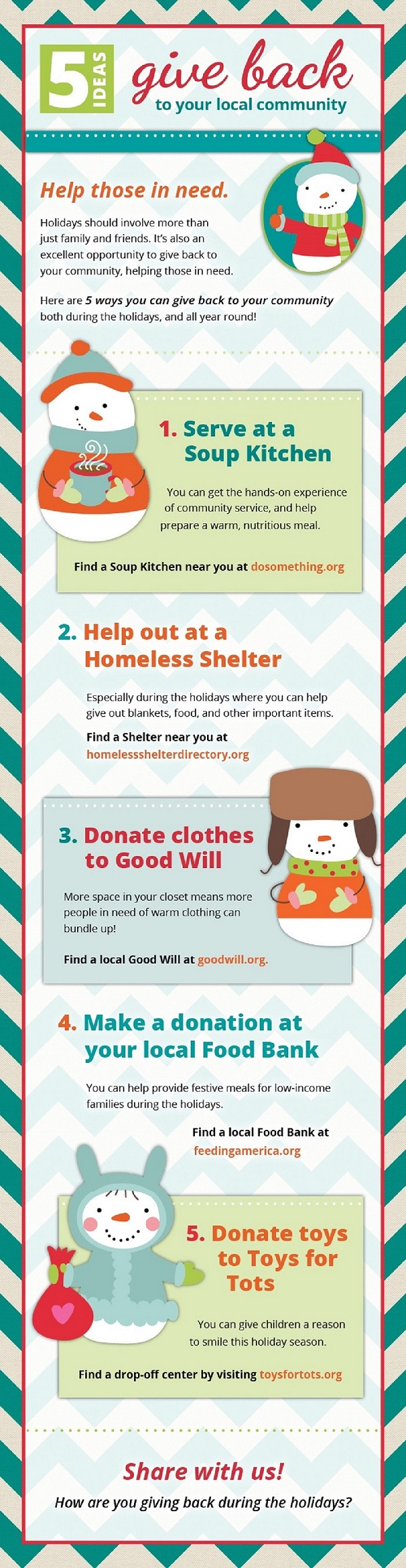 Infographic on 5 ways to give back to your community